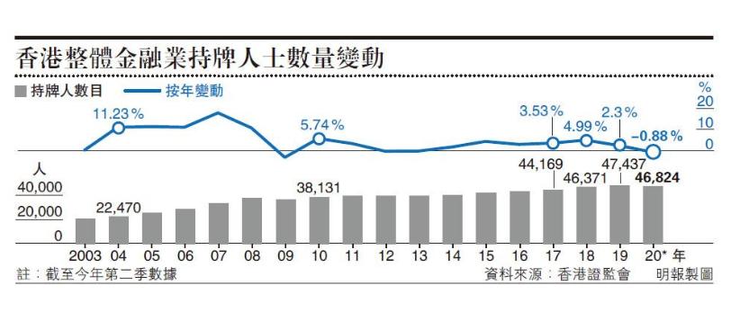 「中资投行」扩张,员工规模逼外资投行,影响力大增