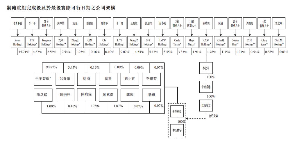 中至游戏,江西最大的棋牌游戏运营商,再次递交招股书,拟香港IPO上市