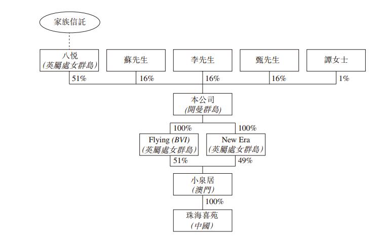 合德控股,澳门第二大茶餐厅连锁,再次递交招股书,拟香港IPO上市